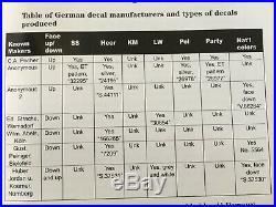 GERMAN WEHRMACHT WW2 HELMET DECAL DECALCOMANIE CASQUE ALLEMAND 2eme GM